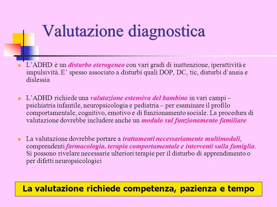Valutazione diagnostica LADHD è un disturbo eterogeneo con vari gradi di inattenzione, iperattività e impulsività. E spesso associato a disturbi quali