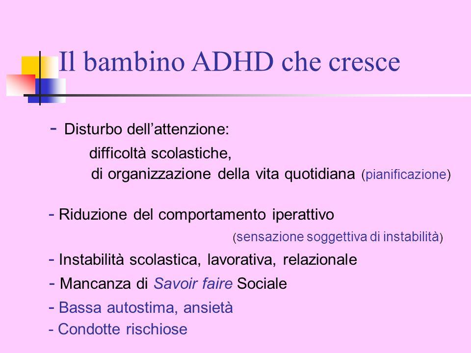 - Disturbo dellattenzione: difficoltà scolastiche, di organizzazione della vita quotidiana (pianificazione) - Riduzione del comportamento iperattivo (