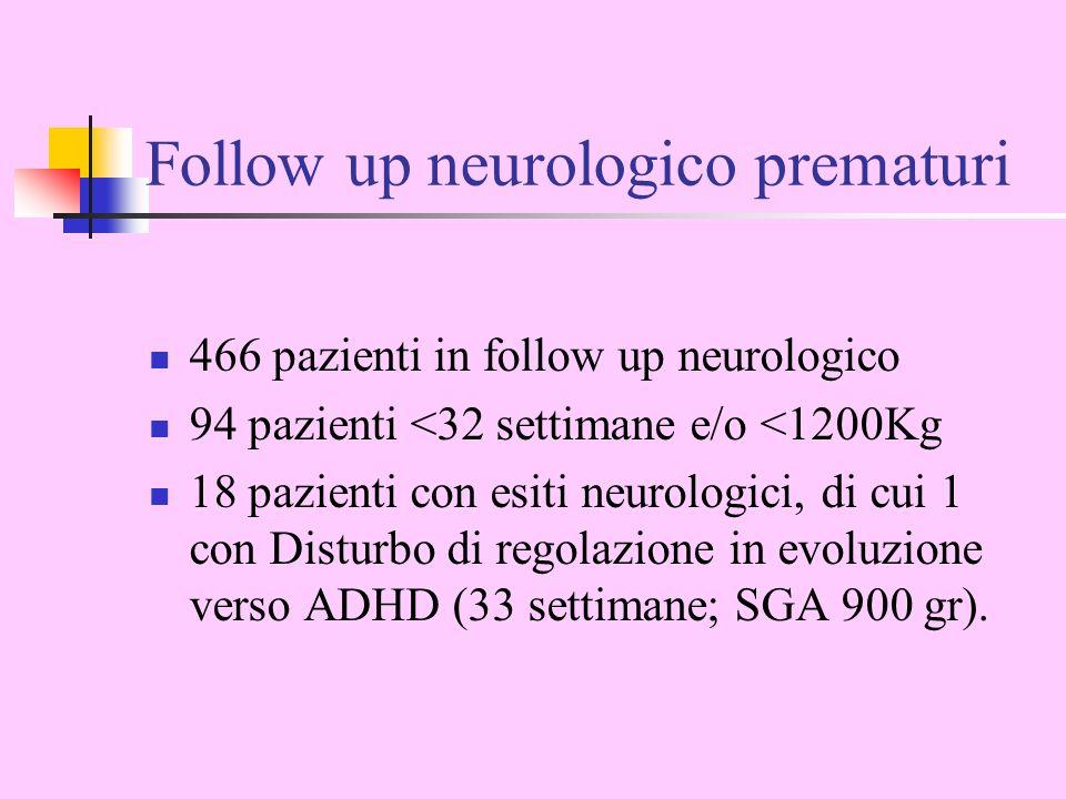 Prefrontal cortex (3 mg/kg) Nucleus accumbens (3 mg/kg) Striatal dopamine (10 mg/kg) Time (Hours) 01234 % Dopamine Baseline 0 50 100 150 200 250 300 350 Time (Hours) 0 1 2 34 % Dopamine Baseline 0 50 100 150 200 250 300 350 Prefrontal cortex Nucleus accumbens Striatum Atomoxetine and Methylphenidate: Effects on Extracellular Dopamine in Rat Prefrontal Cortex, Nucleus Accumbens, and Striatum Bymaster FP, et al.