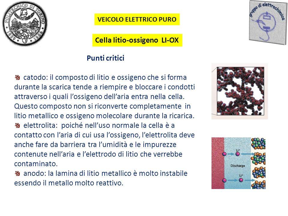 Cella litio-ossigeno LI-OX Punti critici catodo: il composto di litio e ossigeno che si forma durante la scarica tende a riempire e bloccare i condotti attraverso i quali lossigeno dellaria entra nella cella.