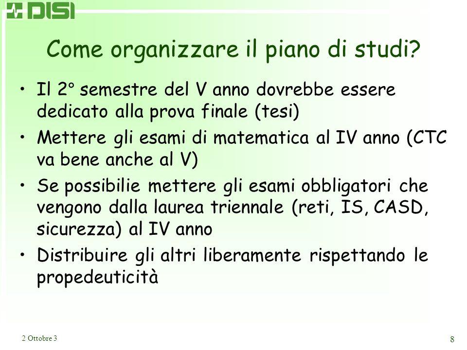 2 Ottobre 3 8 Come organizzare il piano di studi.