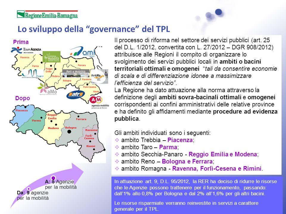 Lo sviluppo della governance del TPL In attuazione art. 9, D.L. 95/2012, la RER ha deciso di ridurre le risorse che le Agenzie possono trattenere per