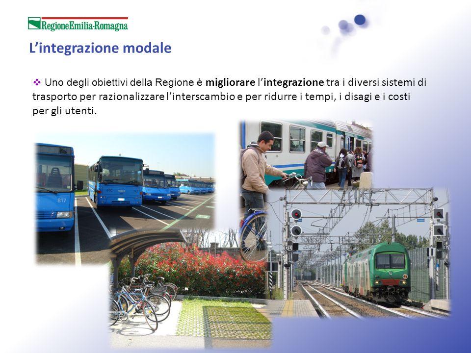 Lintegrazione modale Uno degli obiettivi della Regione è m igliorare lintegrazione tra i diversi sistemi di trasporto per razionalizzare linterscambio e per ridurre i tempi, i disagi e i costi per gli utenti.