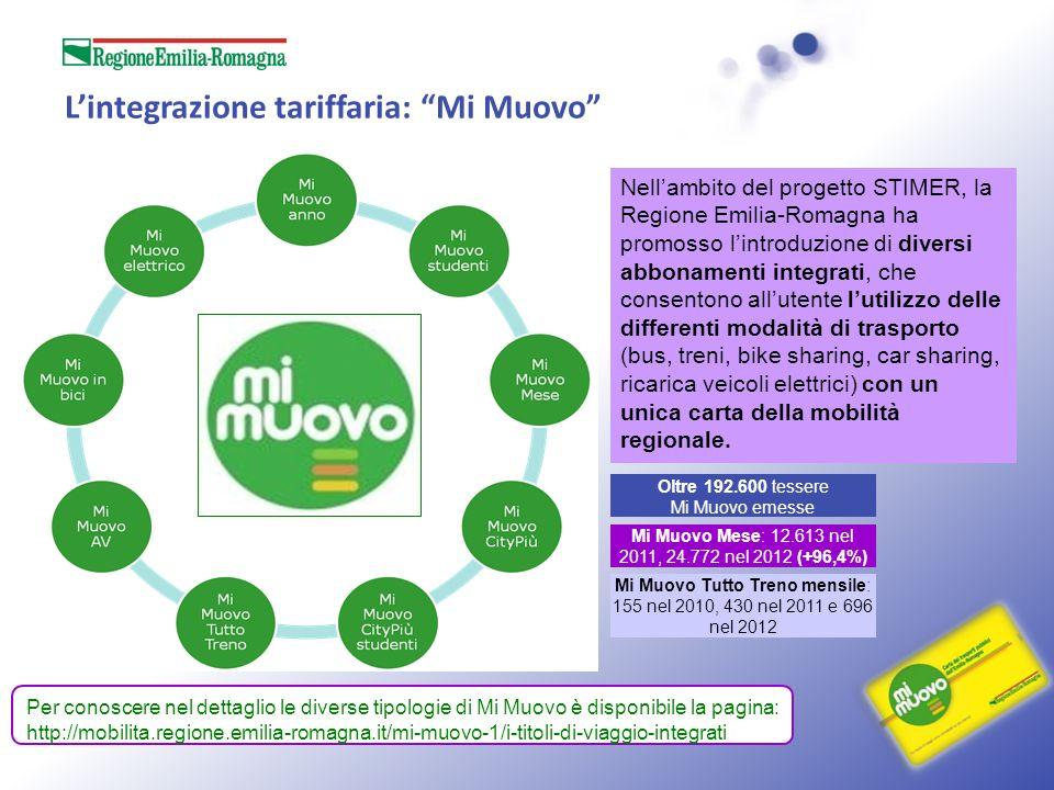 Lintegrazione tariffaria: Mi Muovo Nellambito del progetto STIMER, la Regione Emilia-Romagna ha promosso lintroduzione di diversi abbonamenti integrat