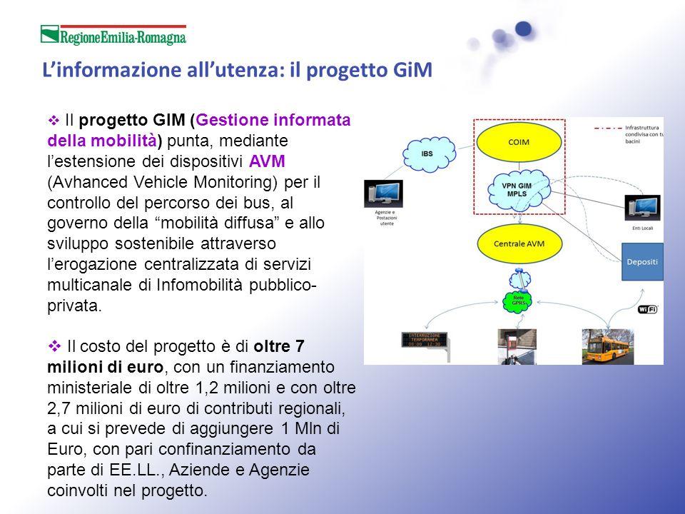Linformazione allutenza: il progetto GiM Il progetto GIM (Gestione informata della mobilità) punta, mediante lestensione dei dispositivi AVM (Avhanced