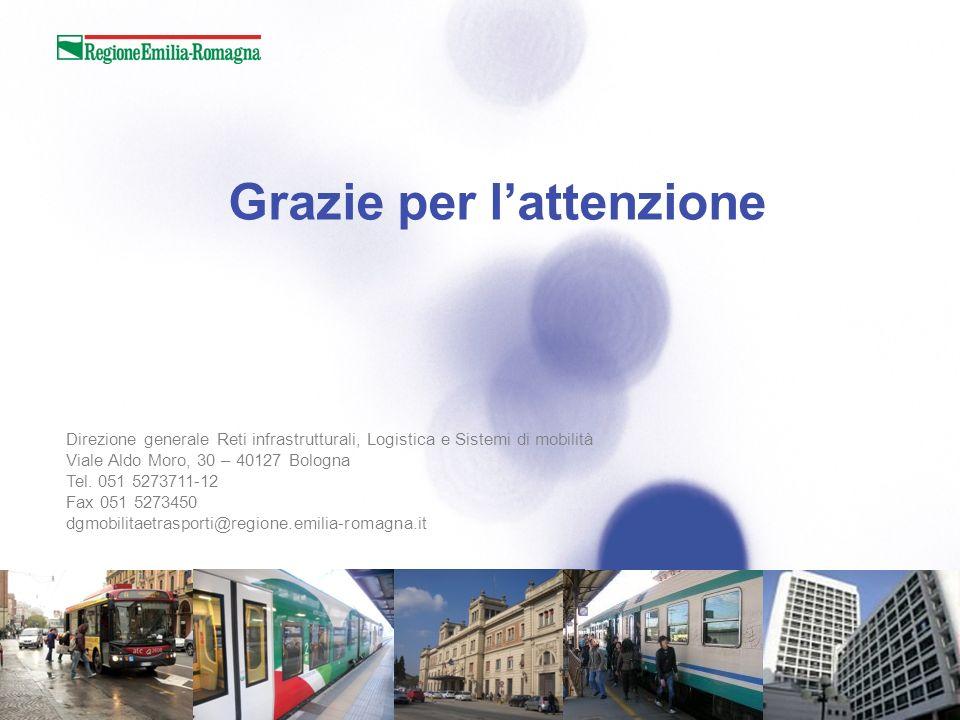 Grazie per lattenzione Direzione generale Reti infrastrutturali, Logistica e Sistemi di mobilità Viale Aldo Moro, 30 – 40127 Bologna Tel. 051 5273711-