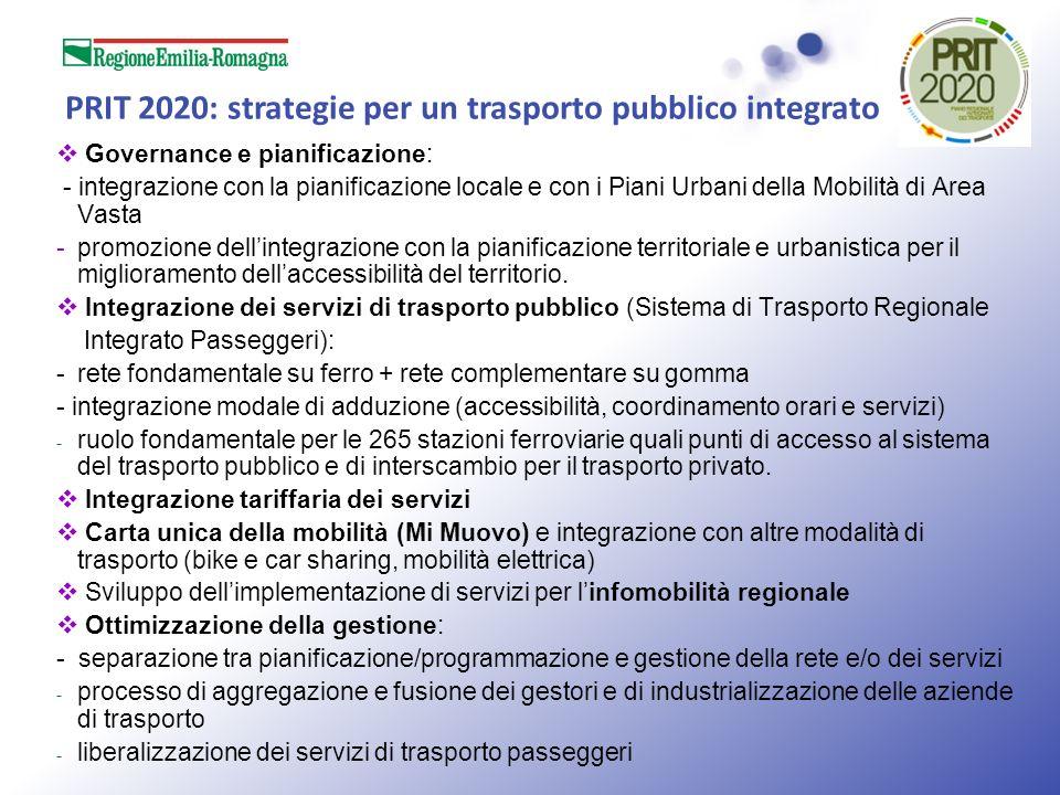 PRIT 2020: strategie per un trasporto pubblico integrato Governance e pianificazione: - integrazione con la pianificazione locale e con i Piani Urbani della Mobilità di Area Vasta -promozione dellintegrazione con la pianificazione territoriale e urbanistica per il miglioramento dellaccessibilità del territorio.