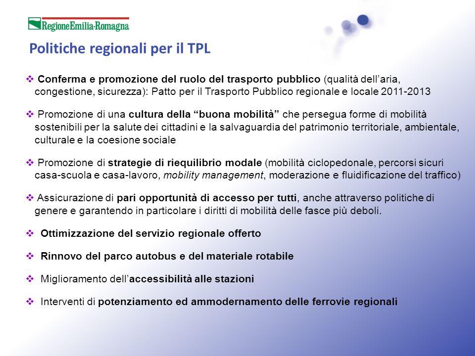 Politiche regionali per il TPL Conferma e promozione del ruolo del trasporto pubblico (qualità dellaria, congestione, sicurezza): Patto per il Traspor