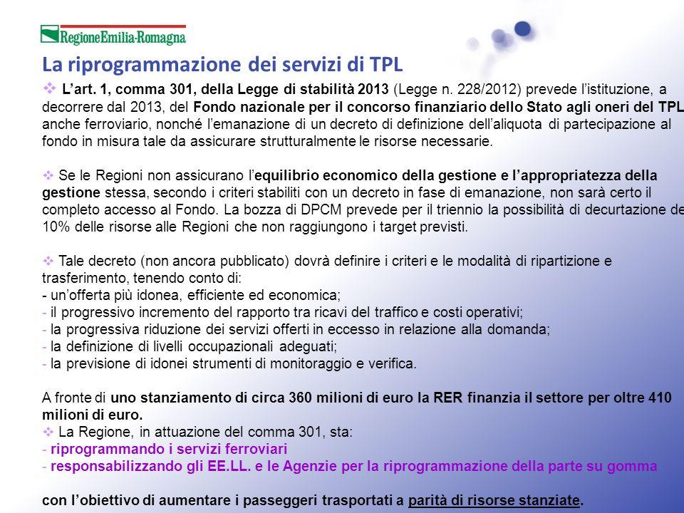 La riprogrammazione dei servizi di TPL Lart. 1, comma 301, della Legge di stabilità 2013 (Legge n. 228/2012) prevede listituzione, a decorrere dal 201