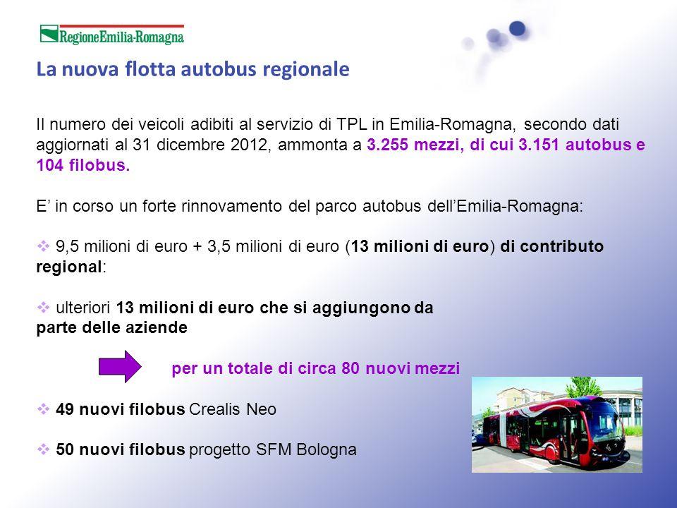La nuova flotta autobus regionale Il numero dei veicoli adibiti al servizio di TPL in Emilia-Romagna, secondo dati aggiornati al 31 dicembre 2012, amm