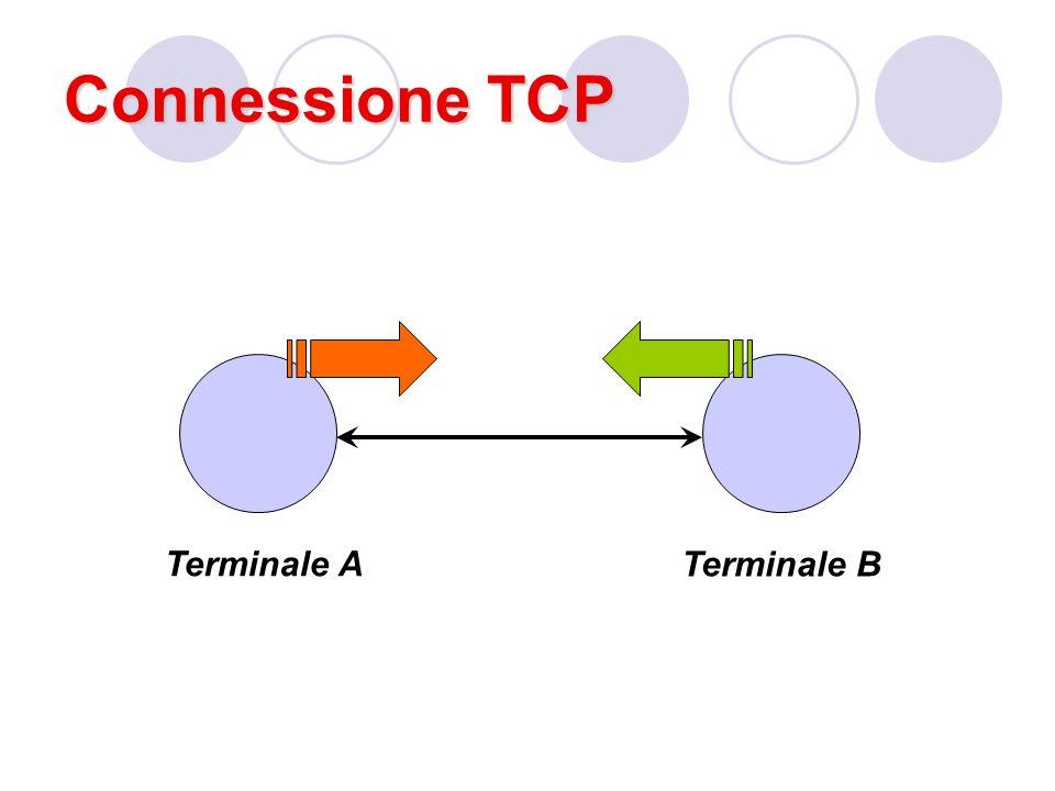 Connessione TCP Terminale A Terminale B