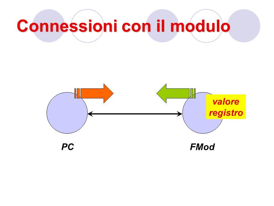 Connessioni con il modulo PC FMod valore registro