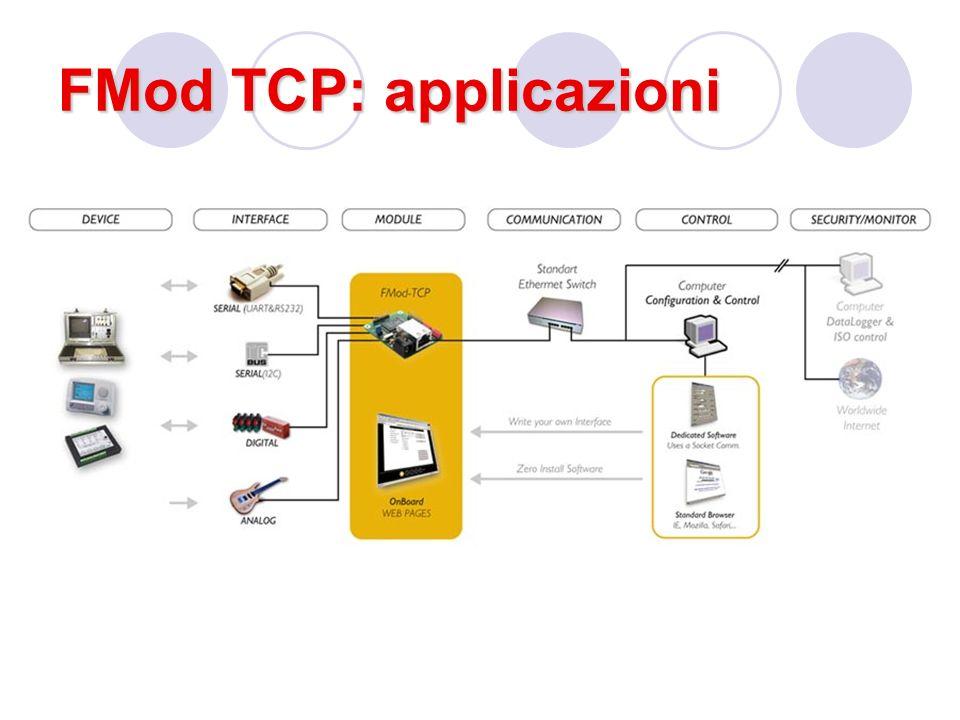 FMod TCP: applicazioni