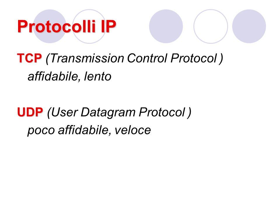 Protocolli IP TCP TCP (Transmission Control Protocol ) affidabile, lento UDP UDP (User Datagram Protocol ) poco affidabile, veloce