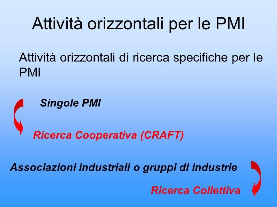 Attività orizzontali di ricerca specifiche per le PMI Ricerca Collettiva Associazioni industriali o gruppi di industrie Ricerca Cooperativa (CRAFT) Si