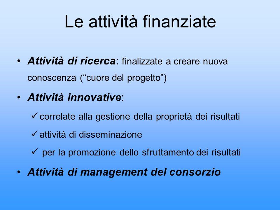 Le attività finanziate Attività di ricerca: finalizzate a creare nuova conoscenza (cuore del progetto) Attività innovative: correlate alla gestione de