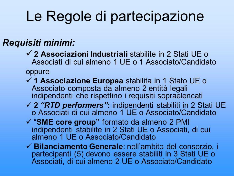 Le Regole di partecipazione Requisiti minimi: 2 Associazioni Industriali stabilite in 2 Stati UE o Associati di cui almeno 1 UE o 1 Associato/Candidat