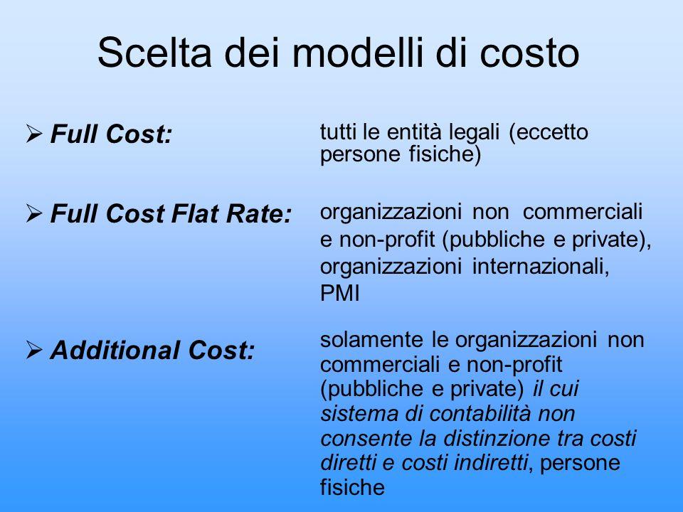 Full Cost: tutti le entità legali (eccetto persone fisiche) Full Cost Flat Rate: organizzazioni non commerciali e non-profit (pubbliche e private), or