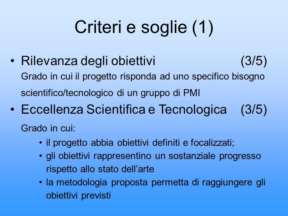 Criteri e soglie (1) Rilevanza degli obiettivi(3/5) Grado in cui il progetto risponda ad uno specifico bisogno scientifico/tecnologico di un gruppo di