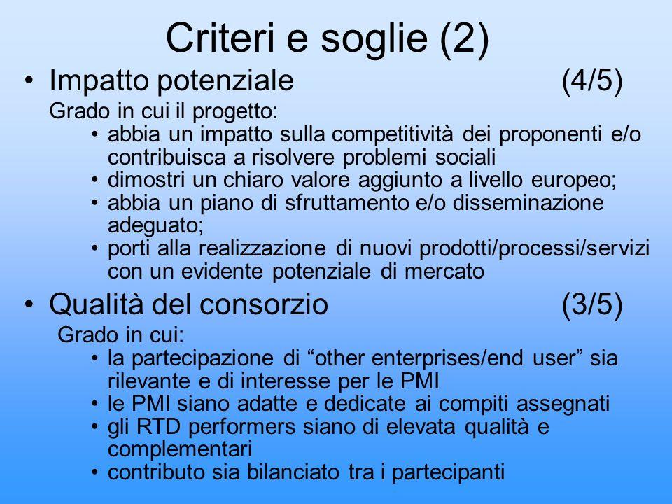 Criteri e soglie (2) Impatto potenziale(4/5) Grado in cui il progetto: abbia un impatto sulla competitività dei proponenti e/o contribuisca a risolver