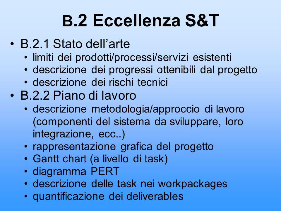 B.2 Eccellenza S&T B.2.1 Stato dellarte limiti dei prodotti/processi/servizi esistenti descrizione dei progressi ottenibili dal progetto descrizione d