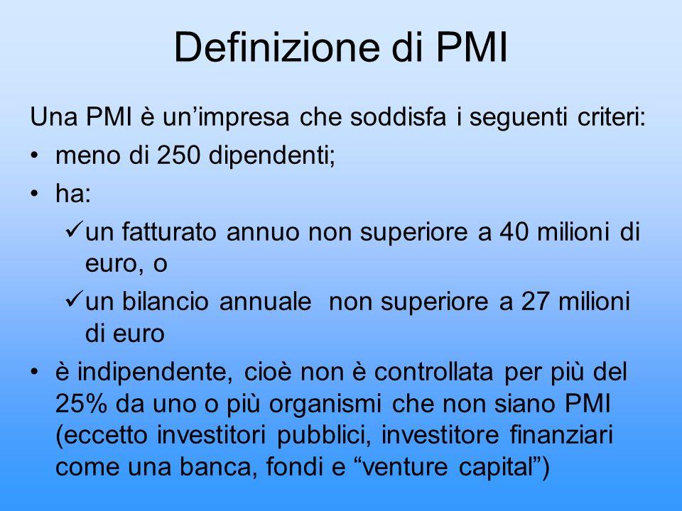 Una PMI è unimpresa che soddisfa i seguenti criteri: meno di 250 dipendenti; ha: un fatturato annuo non superiore a 40 milioni di euro, o un bilancio
