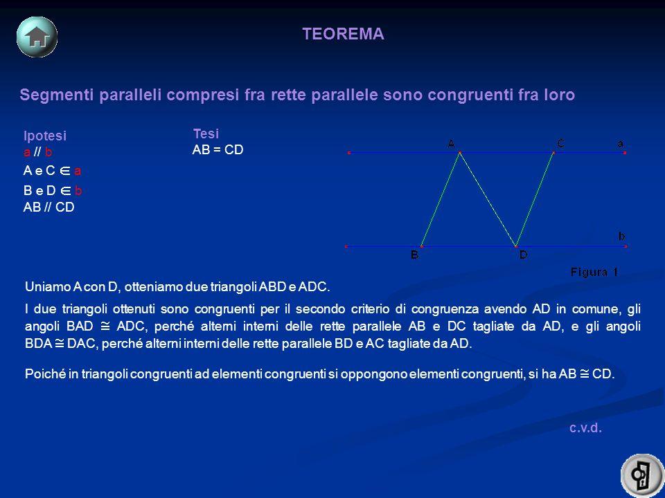 Segmenti paralleli compresi fra rette parallele sono congruenti fra loro Ipotesi a // b A e C a B e D b AB // CD Tesi AB = CD Uniamo A con D, otteniam
