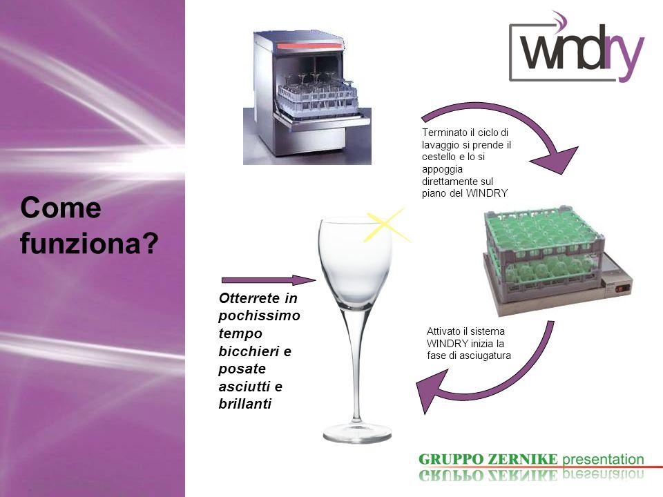 Come funziona? Terminato il ciclo di lavaggio si prende il cestello e lo si appoggia direttamente sul piano del WINDRY Attivato il sistema WINDRY iniz