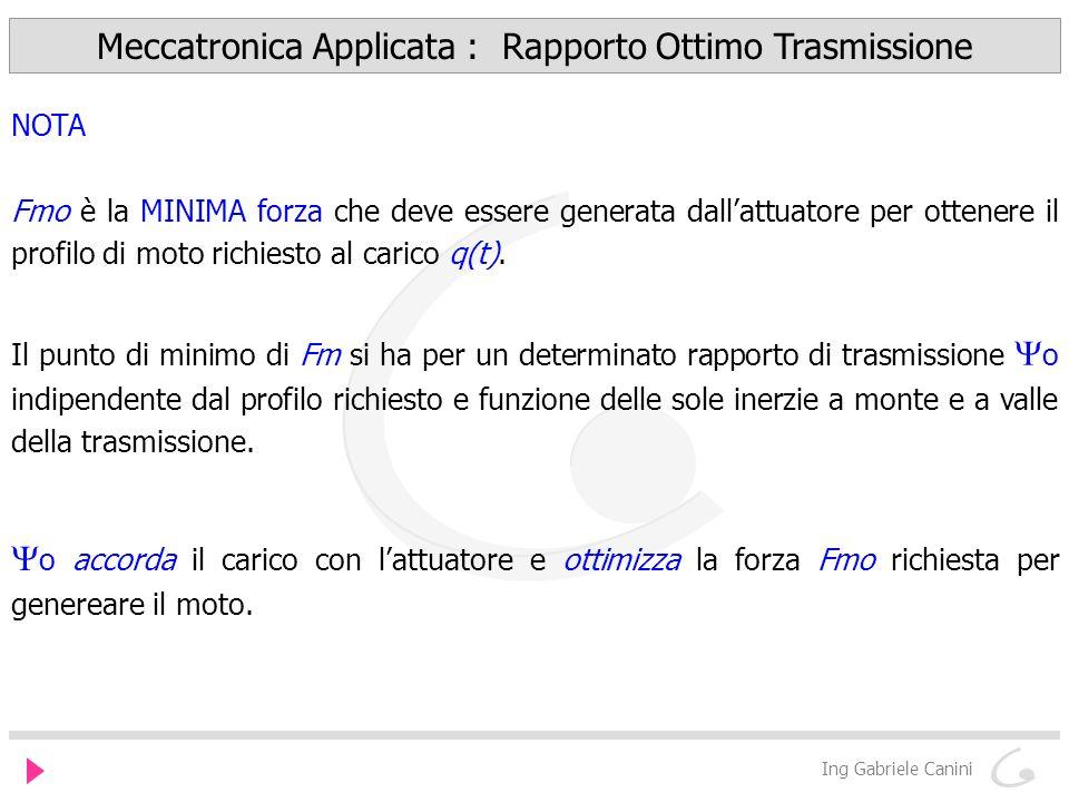 Meccatronica Applicata : Rapporto Ottimo Trasmissione Ing Gabriele Canini NOTA Fmo è la MINIMA forza che deve essere generata dallattuatore per ottene
