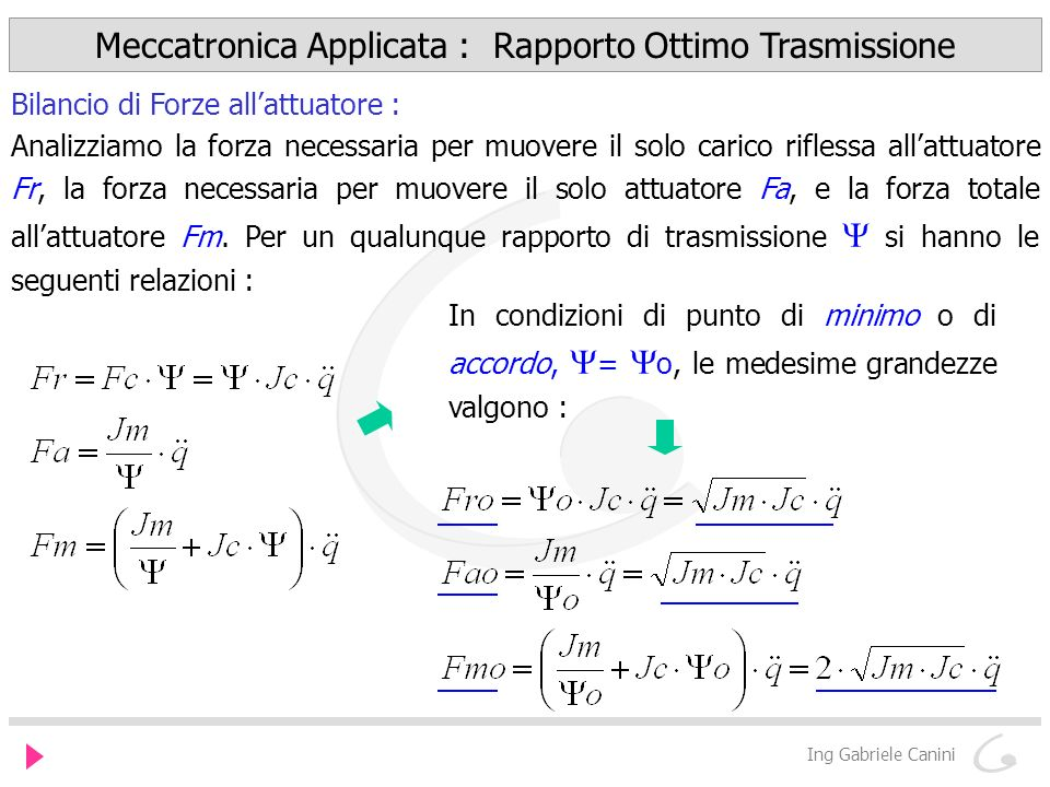Meccatronica Applicata : Rapporto Ottimo Trasmissione Ing Gabriele Canini Bilancio di Forze allattuatore : Analizziamo la forza necessaria per muovere