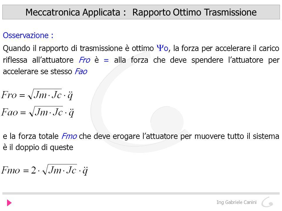 Meccatronica Applicata : Rapporto Ottimo Trasmissione Ing Gabriele Canini Osservazione : Quando il rapporto di trasmissione è ottimo o, la forza per a