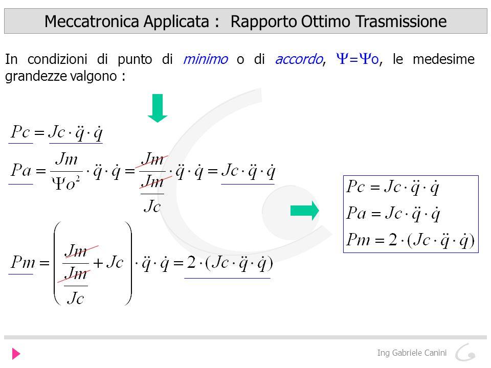 Meccatronica Applicata : Rapporto Ottimo Trasmissione Ing Gabriele Canini In condizioni di punto di minimo o di accordo, = o, le medesime grandezze va