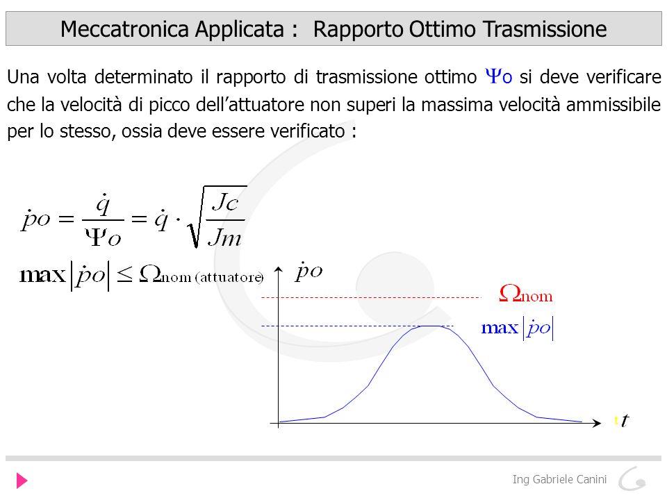 Meccatronica Applicata : Rapporto Ottimo Trasmissione Ing Gabriele Canini Una volta determinato il rapporto di trasmissione ottimo o si deve verificar