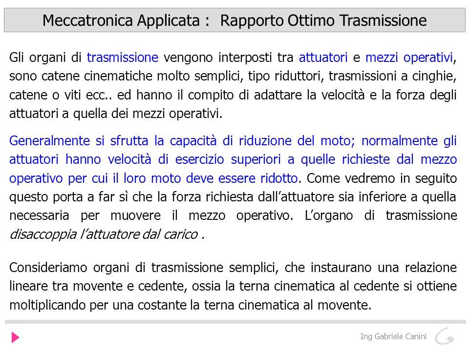 Meccatronica Applicata : Rapporto Ottimo Trasmissione Ing Gabriele Canini In sintesi Il rapporto di trasmissione ottimo o realizza la condizione di accordo alla quale lattuatore vede un carico riflesso pari al carico dellattuatore stesso.