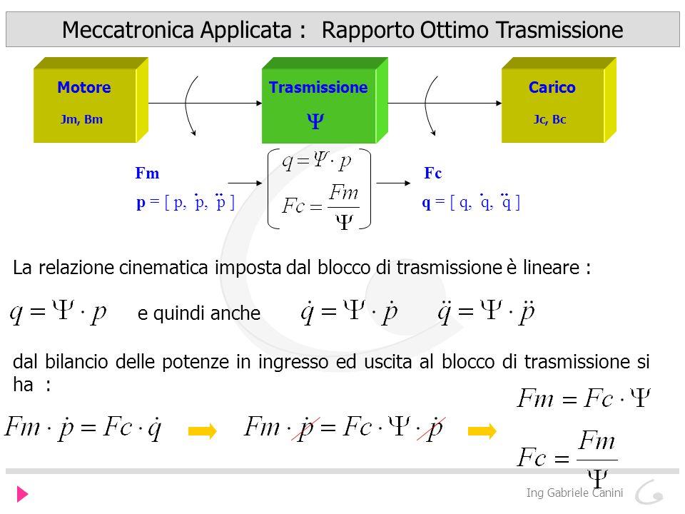 Meccatronica Applicata : Rapporto Ottimo Trasmissione Ing Gabriele Canini In condizioni di punto di minimo o di accordo, = o, le medesime grandezze valgono :