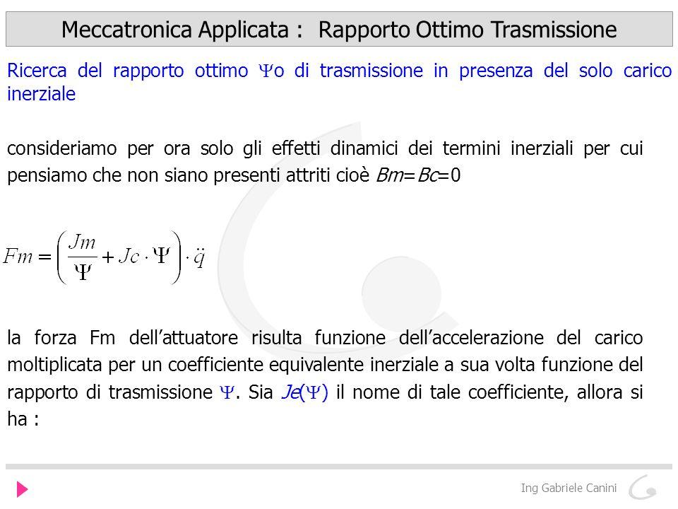Meccatronica Applicata : Rapporto Ottimo Trasmissione Ing Gabriele Canini con Forza Fm dellattuatore Derivando Je( ) rispetto al rapporto di trasmissione ed uguagliando a 0 si ottiene