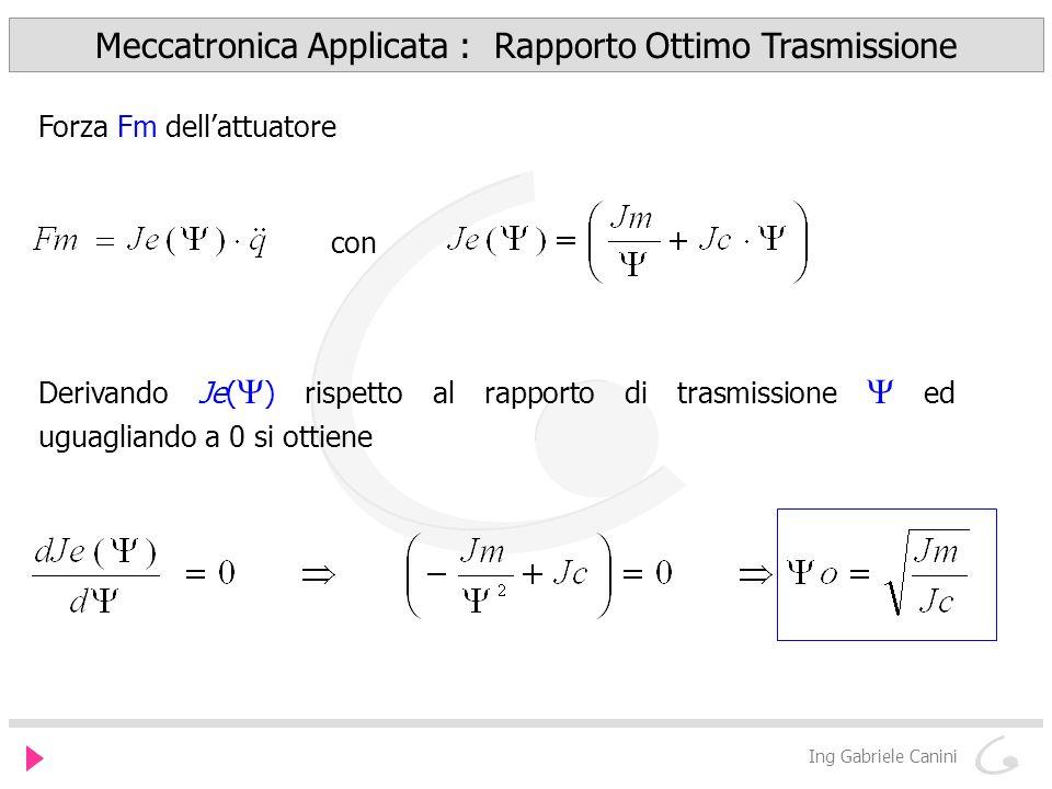 Meccatronica Applicata : Rapporto Ottimo Trasmissione Ing Gabriele Canini con Forza Fm dellattuatore Derivando Je( ) rispetto al rapporto di trasmissi