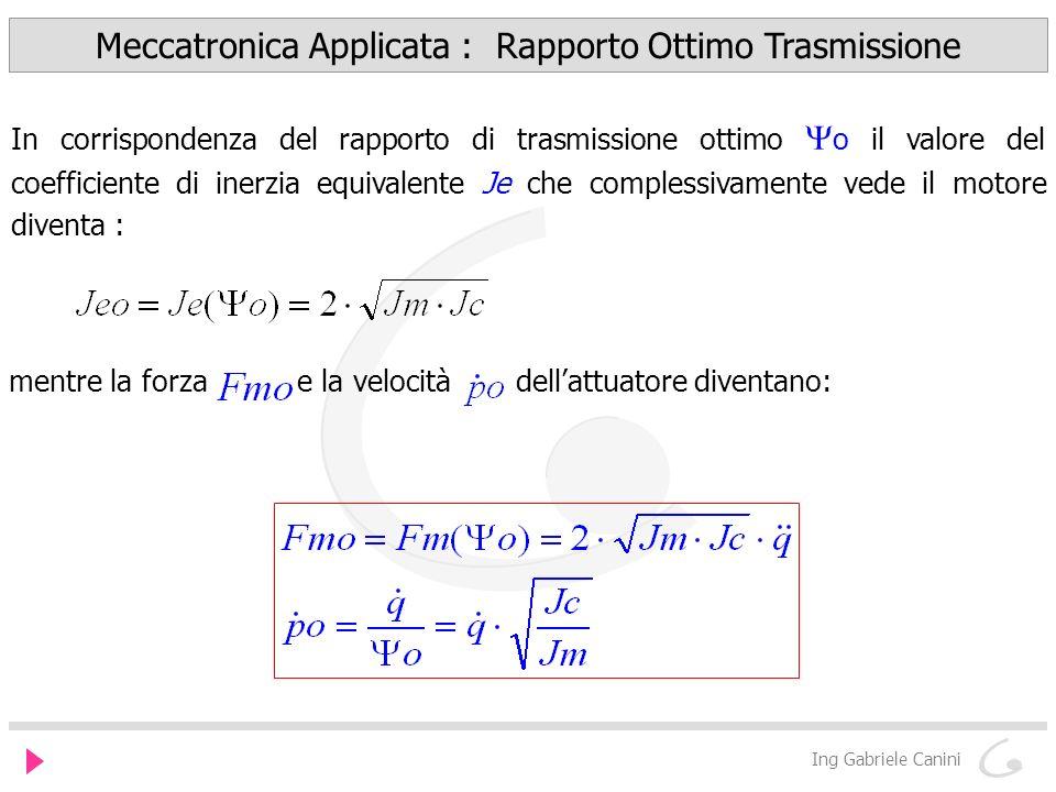 Meccatronica Applicata : Rapporto Ottimo Trasmissione Ing Gabriele Canini NOTA Fmo è la MINIMA forza che deve essere generata dallattuatore per ottenere il profilo di moto richiesto al carico q(t).