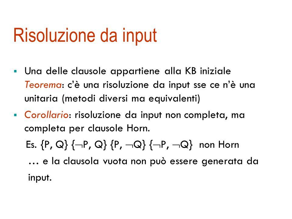 Risoluzione unitaria: completa? Facile da implementare, si converge rapidamente Problema: la strategia non è completa Esempio. {P, Q} { P, Q} {P, Q} {