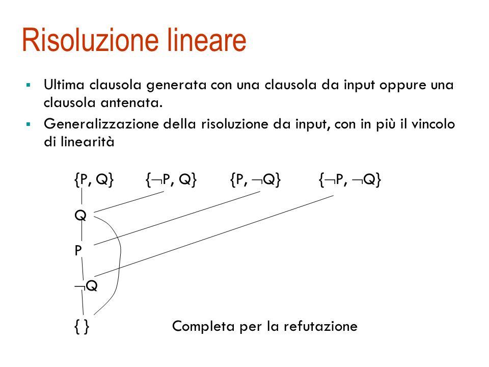 Risoluzione da input Una delle clausole appartiene alla KB iniziale Teorema: cè una risoluzione da input sse ce nè una unitaria (metodi diversi ma equivalenti) Corollario: risoluzione da input non completa, ma completa per clausole Horn.