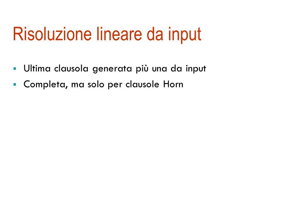 Risoluzione lineare Ultima clausola generata con una clausola da input oppure una clausola antenata. Generalizzazione della risoluzione da input, con