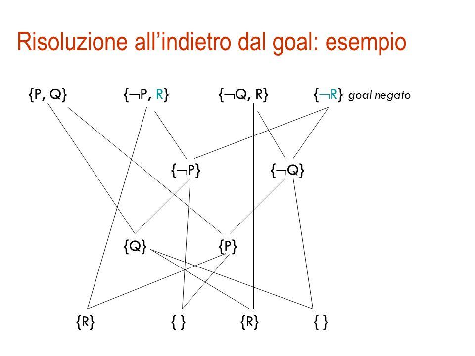 Risoluzione guidata dal goal Insieme di supporto: un sotto-insieme di responsabile dellinsoddisfacibilità Almeno una delle due clausole appartiene a q