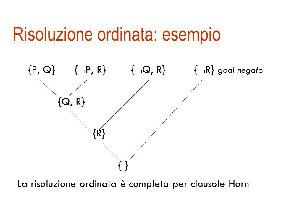 Risoluzione ordinata Ogni clausola è un insieme ordinato di letterali e si possono unificare solo i letterali di testa delle clausole Lordinamento deve essere rispettato nel risolvente {l 1, l 2, …, l k }{ m 1, m 2, …, m n } l 1 = m 1 con MGU {l 2, …, l k, m 2, …, m n }