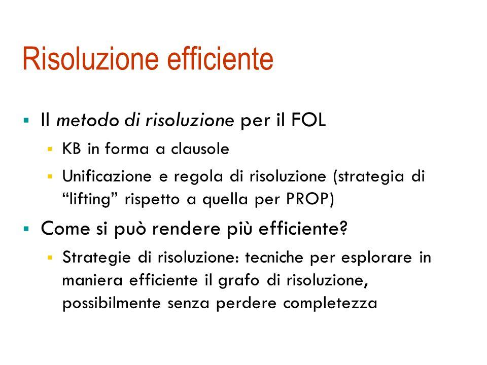 Risoluzione efficiente Il metodo di risoluzione per il FOL KB in forma a clausole Unificazione e regola di risoluzione (strategia dilifting rispetto a quella per PROP) Come si può rendere più efficiente.