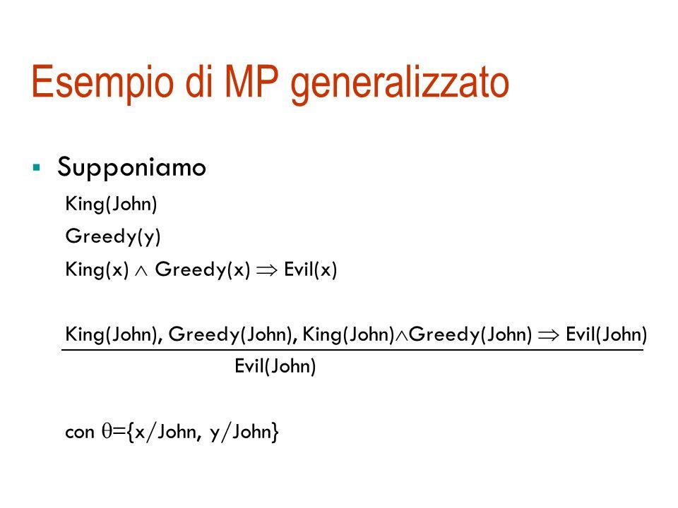Sistemi a regole in avanti Modus ponens generalizzato p 1 p 2 … p n (p 1 p 2 … p n q) (q) dove =MGU(p i, p i ), per ogni I Regola corretta: Si istanzi