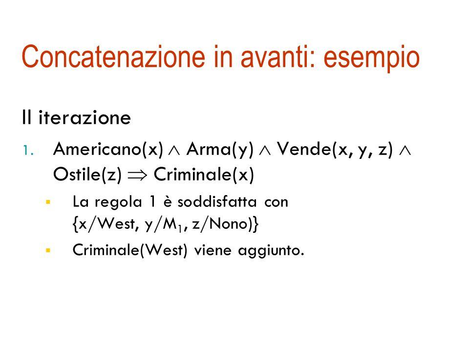 Concatenazione in avanti: esempio I iterazione: 2.