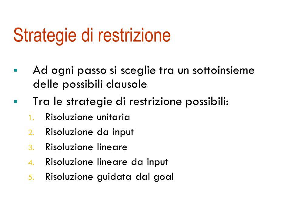 Strategie di restrizione Ad ogni passo si sceglie tra un sottoinsieme delle possibili clausole Tra le strategie di restrizione possibili: 1.