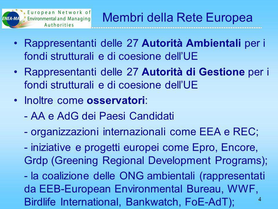 4 Rappresentanti delle 27 Autorità Ambientali per i fondi strutturali e di coesione dellUE Rappresentanti delle 27 Autorità di Gestione per i fondi strutturali e di coesione dellUE Inoltre come osservatori: - AA e AdG dei Paesi Candidati - organizzazioni internazionali come EEA e REC; - iniziative e progetti europei come Epro, Encore, Grdp (Greening Regional Development Programs); - la coalizione delle ONG ambientali (rappresentati da EEB-European Environmental Bureau, WWF, Birdlife International, Bankwatch, FoE-AdT); Membri della Rete Europea
