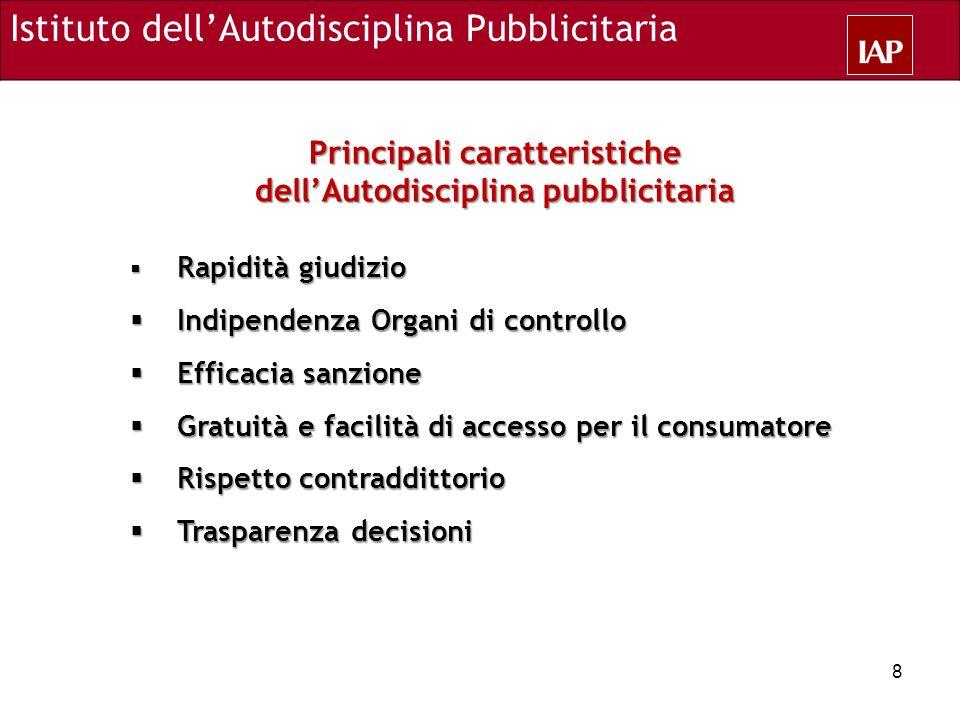 Principali caratteristiche dellAutodisciplina pubblicitaria Rapidità giudizio Rapidità giudizio Indipendenza Organi di controllo Indipendenza Organi d