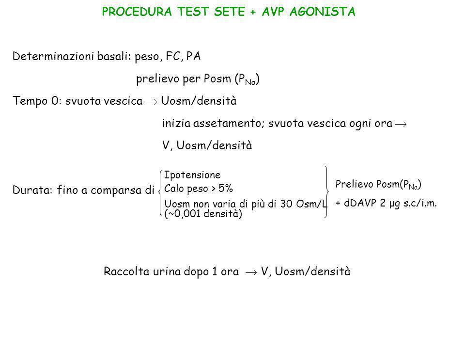 PROCEDURA TEST SETE + AVP AGONISTA Determinazioni basali: peso, FC, PA prelievo per Posm (P Na ) Tempo 0: svuota vescica Uosm/densità inizia assetamen